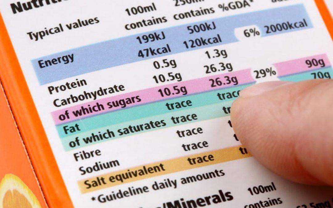 Co powinniśmy wiedzieć o oznakowaniu żywności?